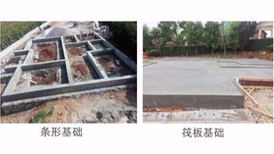 1.基础建设