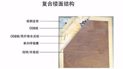 复合楼面结构