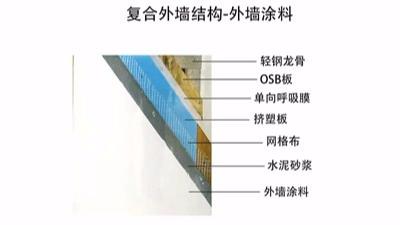 复合外墙结构-涂料