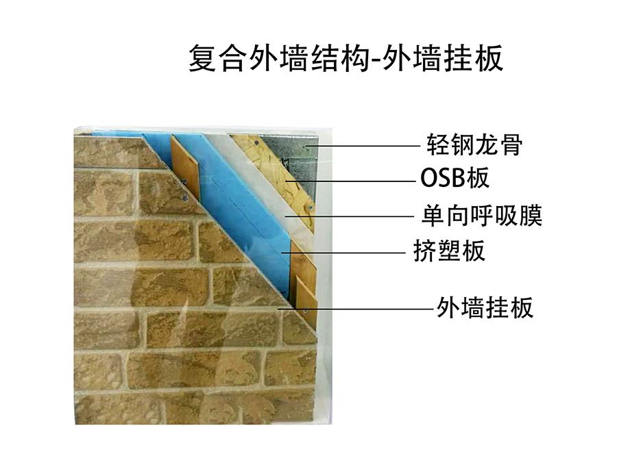 复合外墙结构-外挂板