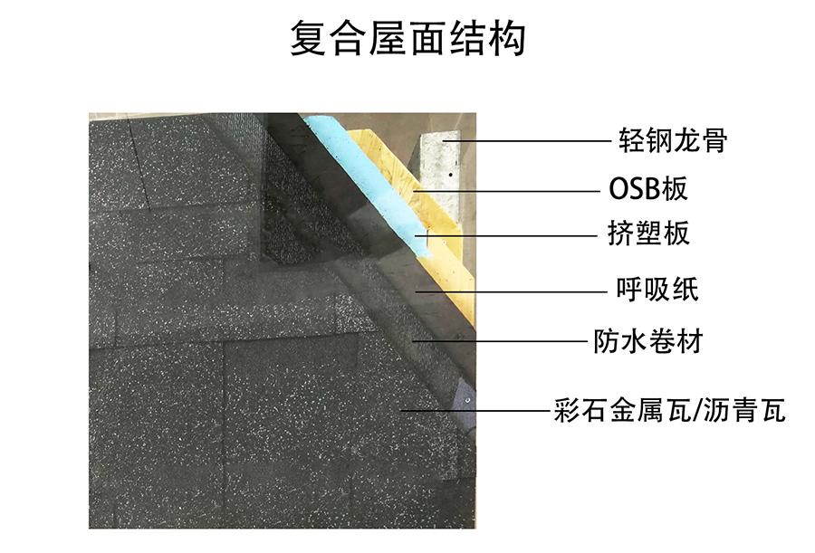 复合屋面结构
